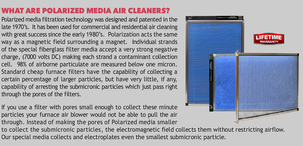 About Polarized Media and HEPA Filters